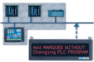 Add Marquee without Changing PLC Program